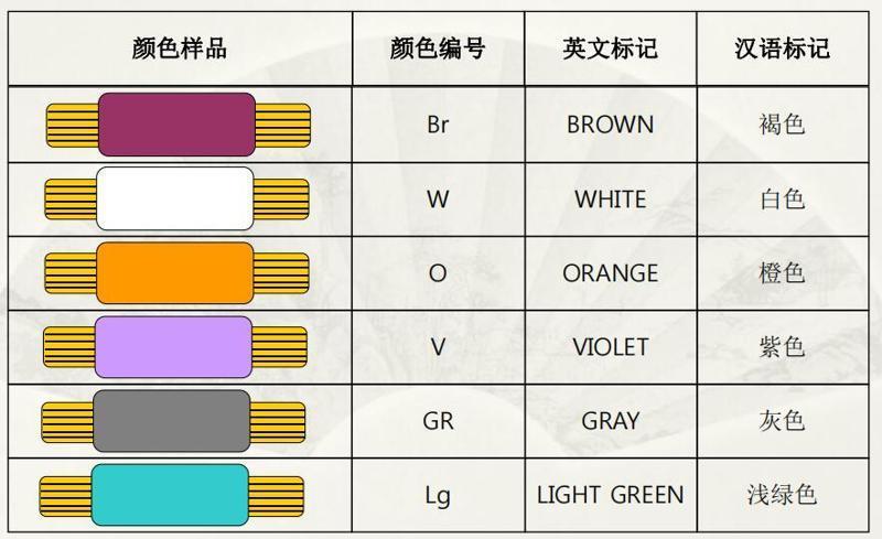 导线颜色标号和英文标记如何识别