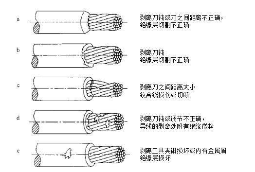 线束制造剥线的正确方式,剥线的标准是什么3