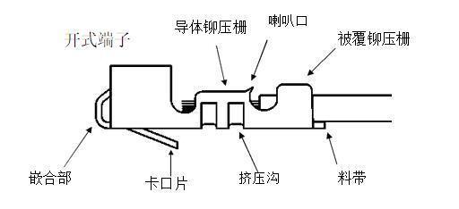 线束加工如何进行铆压端子1