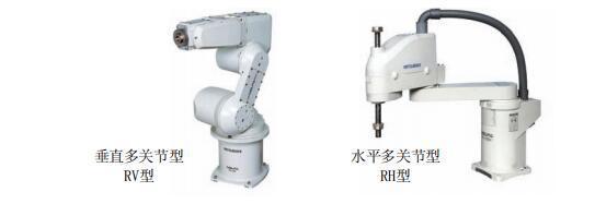 工业机器人设备构成2.jpg